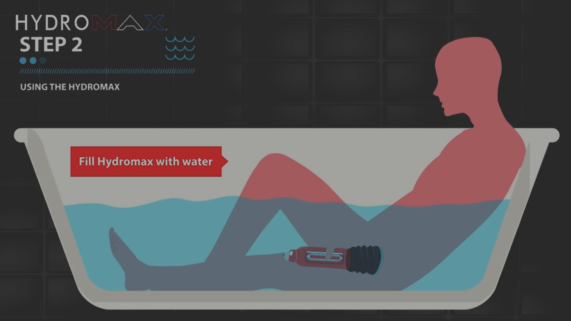 hydromax bath
