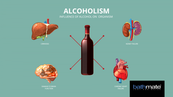 how alcohol effects the body